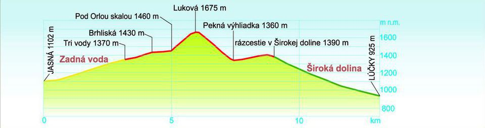 Náučný chodník Demänovská dolina